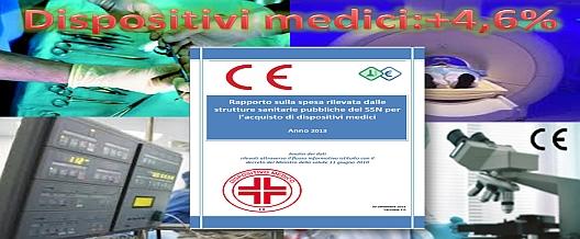 Dispositivi medici: + 4,6 %