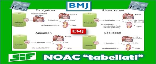 NOAC 'tabellati'