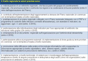 PerTesto2