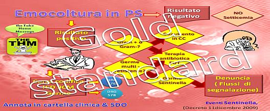 Emocoltura: Gold Standard nella SEPSI/SETTICEMIA