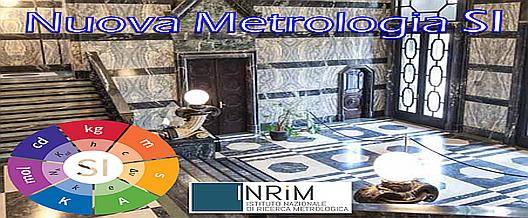 Nuova Metrologia SI